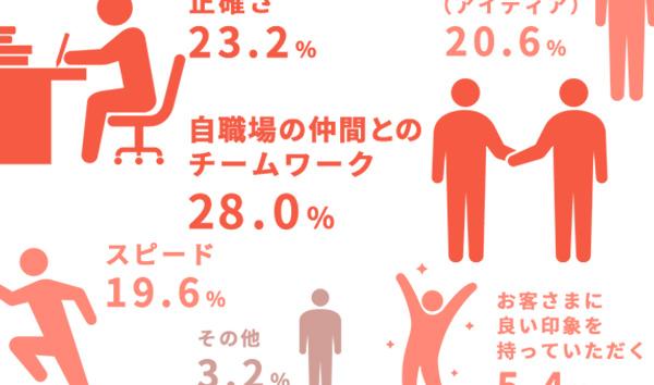 データで見る新京成